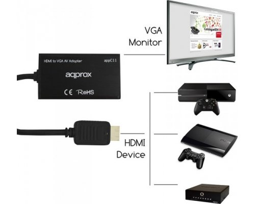 ADAPTADOR HDMI A VGA + SALIDA AUDIO APPROX